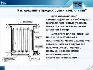 Энергосбережение Кейс Гидростеклоизол
